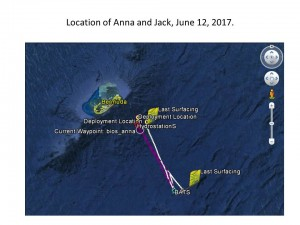 Location of Anna and Jack